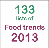 133 lists of food trends 2013 (200x196)